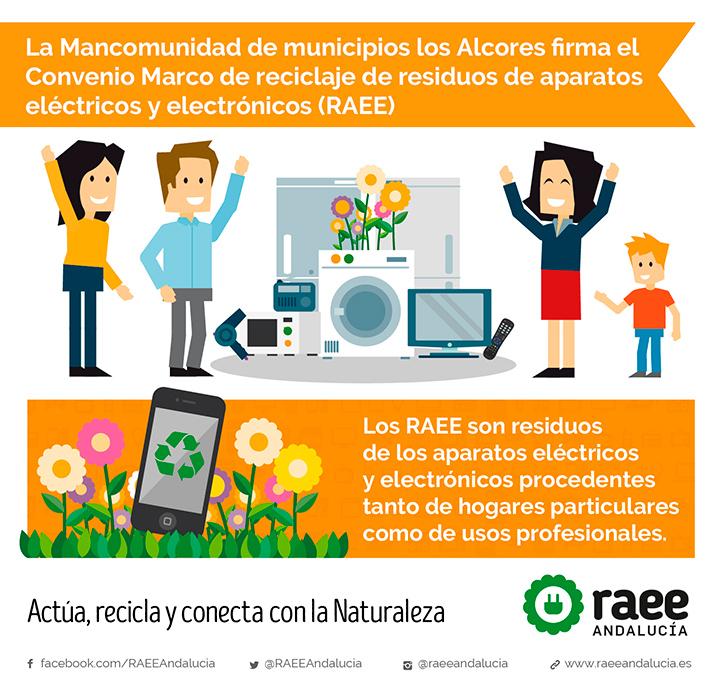 La Mancomunidad de Municipios Los Alcores firma el convenio marco ...