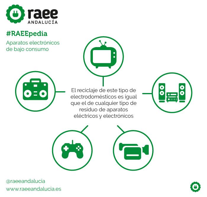 RAEEPedia: aparatos electrónicos de bajo consumo