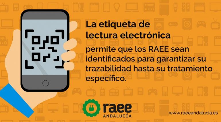 tarjeta de lectura electrónica RAEE