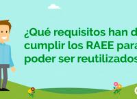 Criterios reutilización RAEE