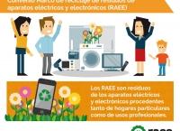 EGEMASA firma el convenio marco de RAEE