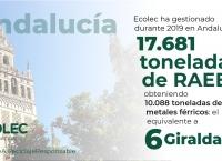 ECOLEC ha gestionado en Andalucía 17.681 t de RAEE en Andalucía