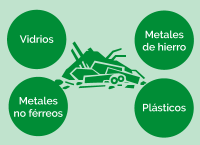 Cómo funcionan las plantas de reciclaje de RAEE