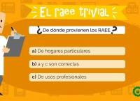 RaeeTrivial