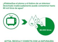 #Sabíasque plomo tv