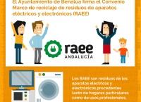 Ayuntamiento Benalúa (Granada) adhesión al Convenio Marco de RAEE